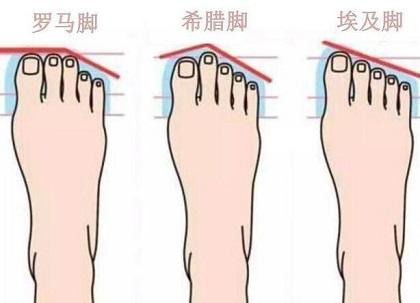 如何从脚型脚相看一个人的命运