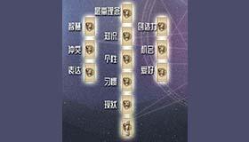 塔罗牌生命之树牌阵的顺序和注意事项