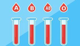这些血型特质你都了解吗