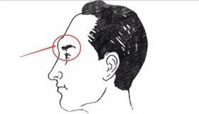 面部眉骨突出的男人面相怎么样好不好呢