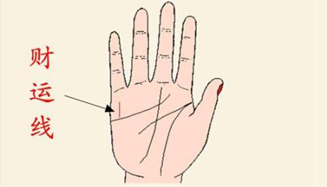 生意人掌纹水星线短代表了什么呢